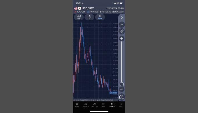 チャートを見るためにアプリをインストール&設定