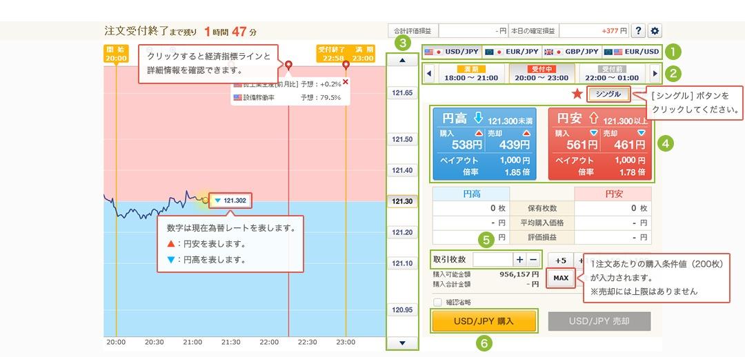 国内バイナリーオプションの取引画面