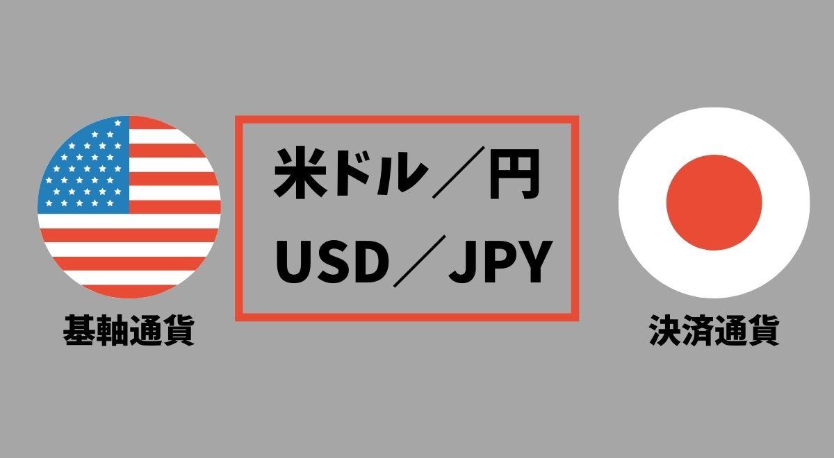 通貨ペアをバイナリーオプション初心者にわかりやすく解説