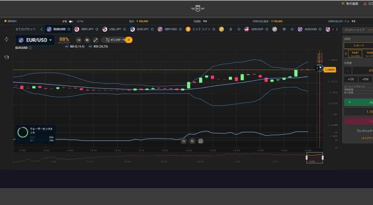 BI-WINNINのデモ取引画面の操作方法を画像で解説