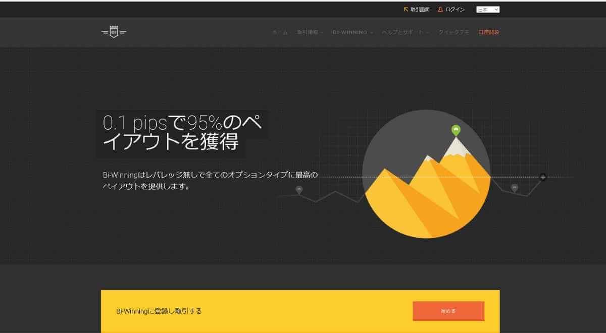 BI-WINNING公式サイト